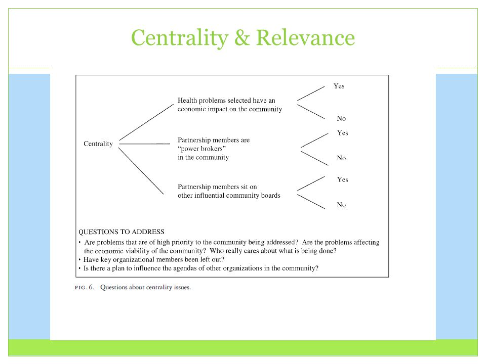 Centrality & Relevance