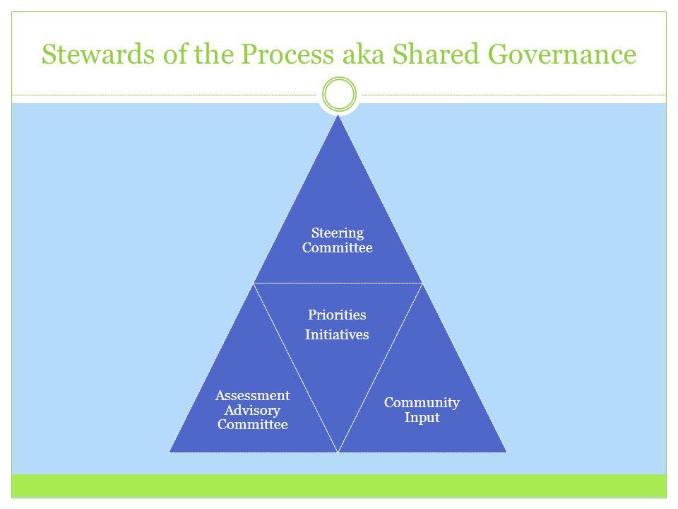 Stewards of the Process aka Shared Governance