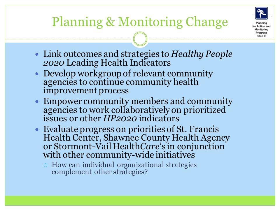 Planning & Monitoring Change