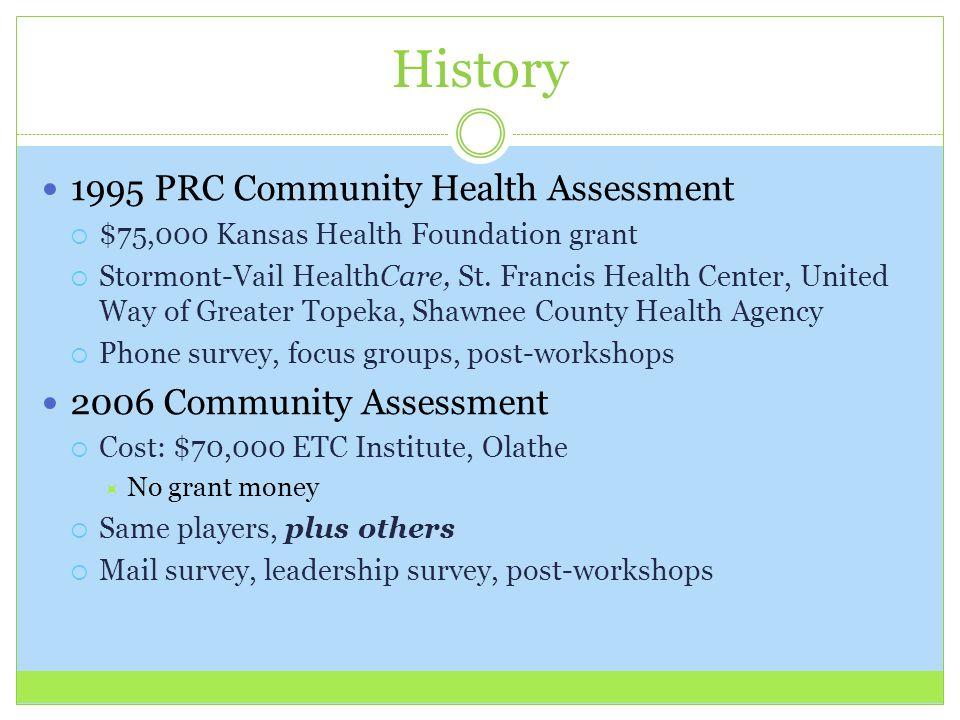 History 1995 PRC Community Health Assessment 2006 Community Assessment