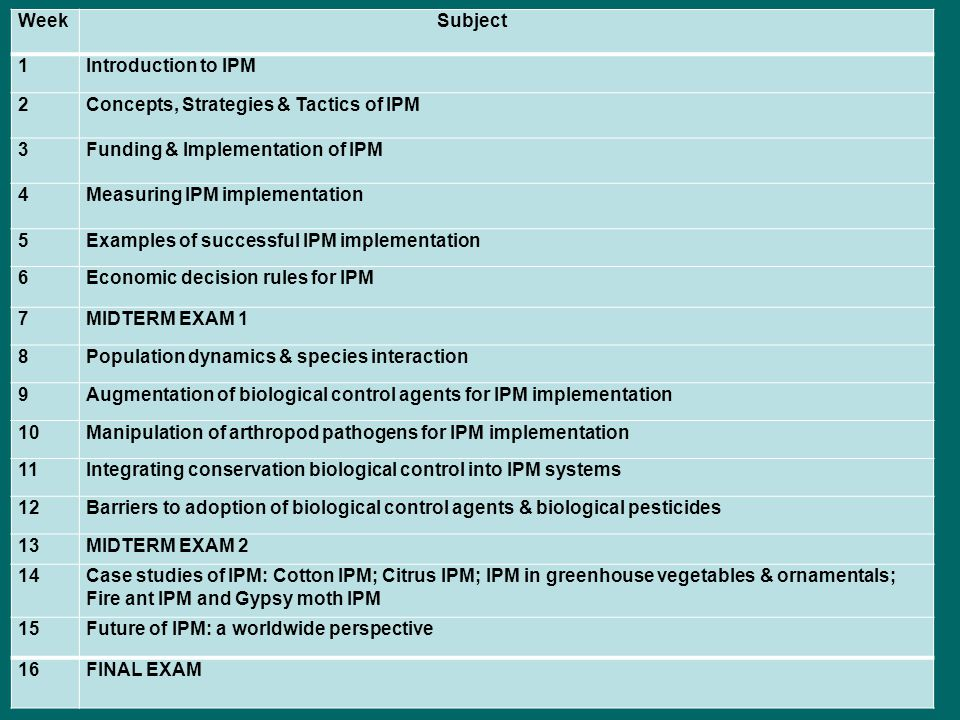 Week Subject. 1. Introduction to IPM. 2. Concepts, Strategies & Tactics of IPM. 3. Funding & Implementation of IPM.