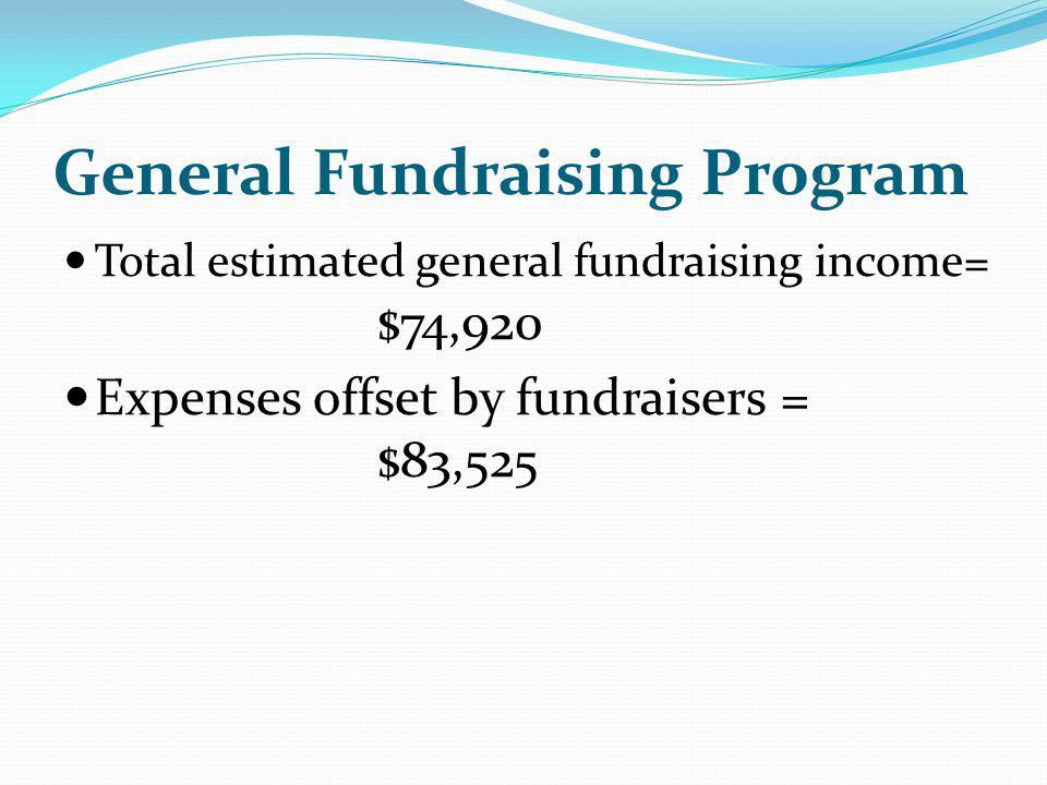 General Fundraising Program