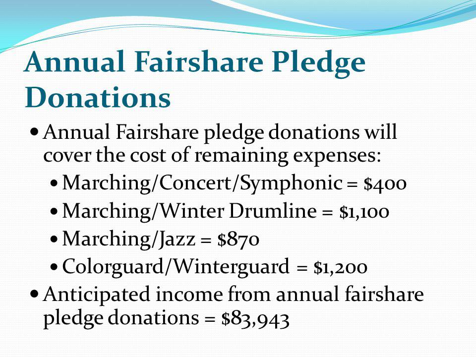 Annual Fairshare Pledge Donations