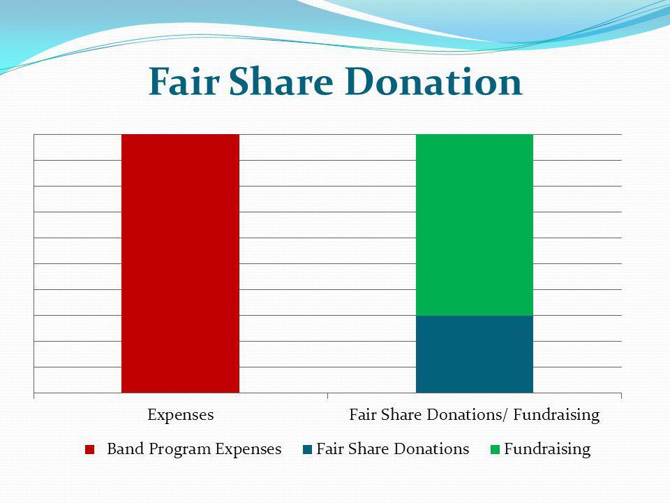 Fair Share Donation