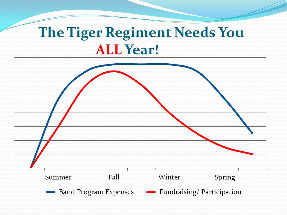The Tiger Regiment Needs You ALL Year!