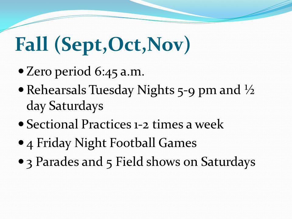 Fall (Sept,Oct,Nov) Zero period 6:45 a.m.
