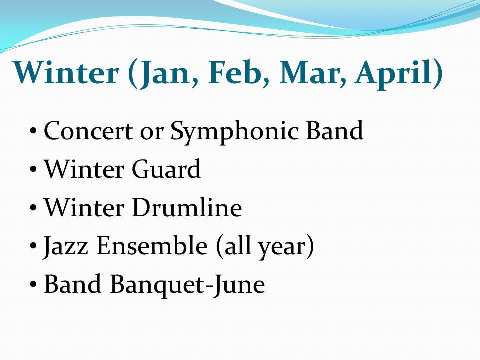 Winter (Jan, Feb, Mar, April)