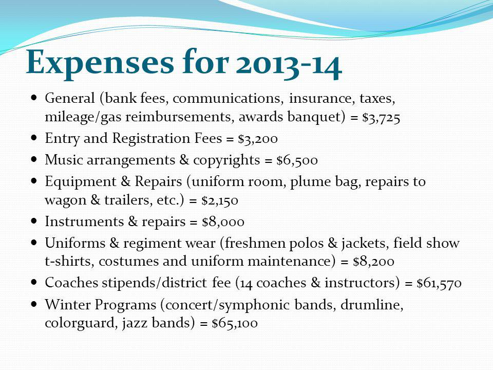 Expenses for 2013-14 General (bank fees, communications, insurance, taxes, mileage/gas reimbursements, awards banquet) = $3,725.