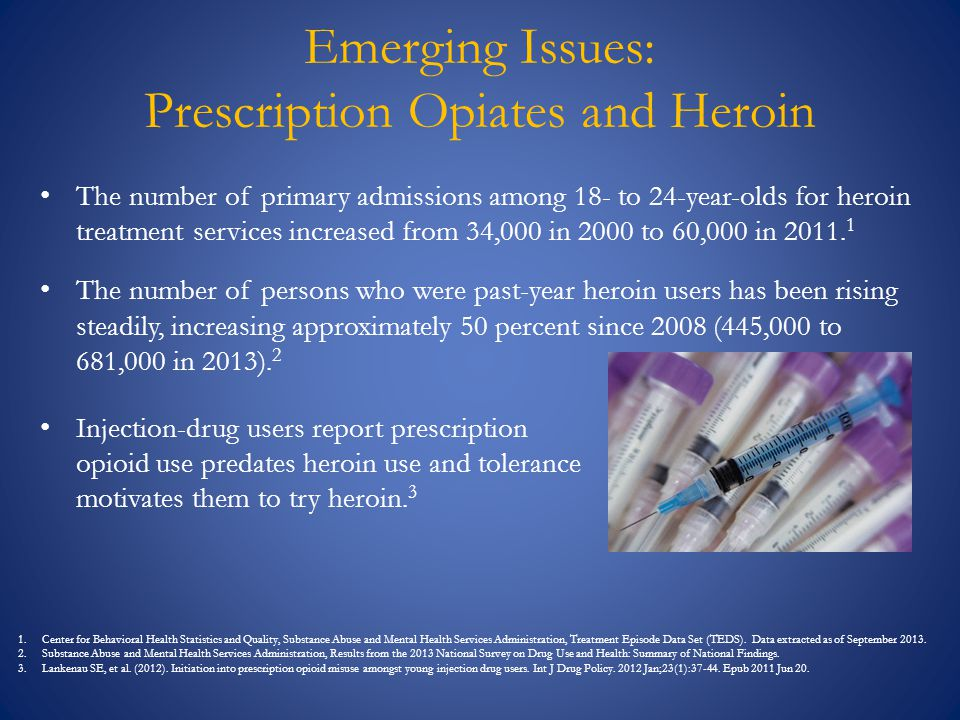 Emerging Issues: Prescription Opiates and Heroin
