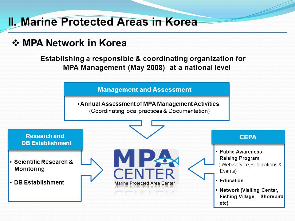 MPA Management (May 2008) at a national level
