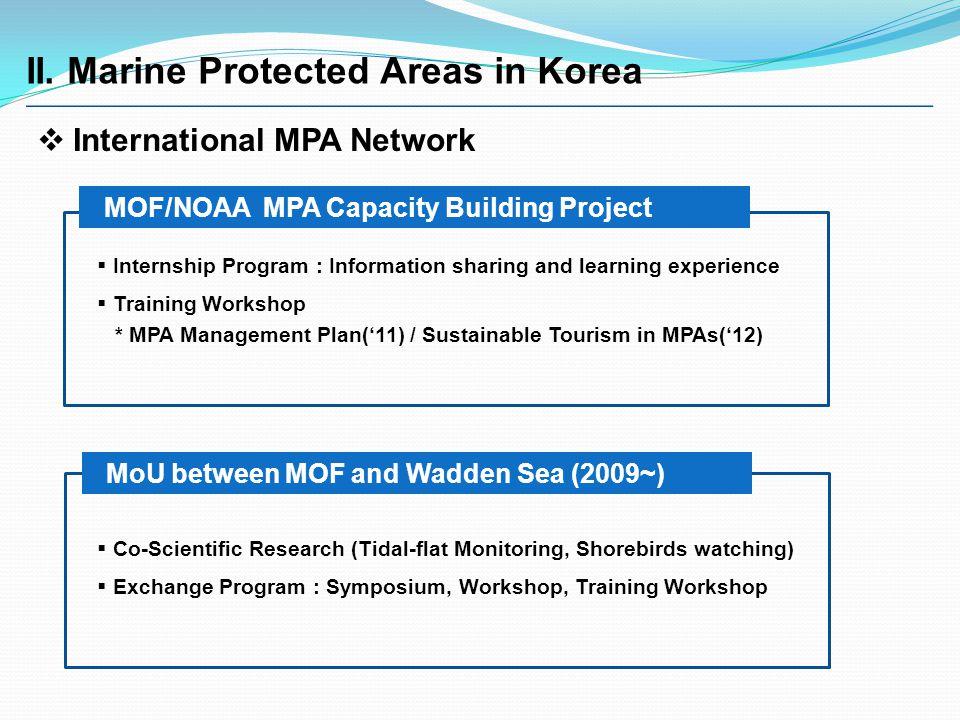 II. Marine Protected Areas in Korea