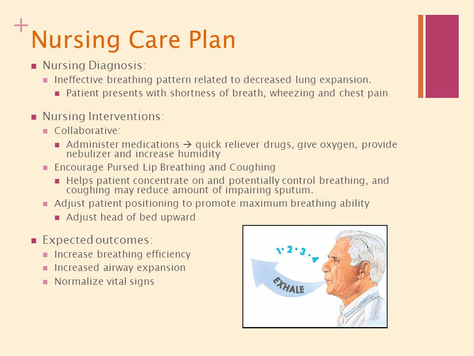 chest pain care plan 20-02-2007 nursing care plan helping nurses, students / professionals, creating ncp in different areas such as medical surgical  2112007 ncp heart failure chronic heart failure: chronic failure of the left and/or right chambers of the heart results in insufficient output to meet tissue needs and causes pulmonary and systemic vascular congestion this.