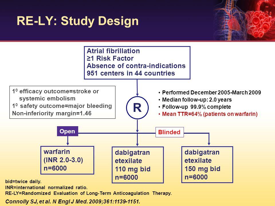 RE-LY: Study Design R Atrial fibrillation ≥1 Risk Factor