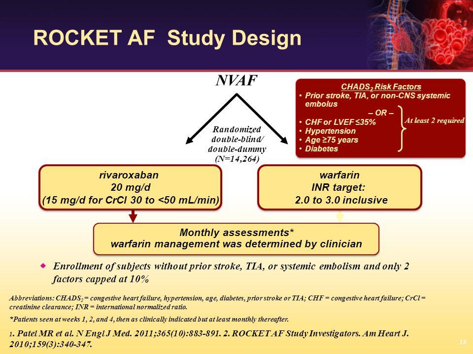 ROCKET AF Study Design NVAF rivaroxaban 20 mg/d