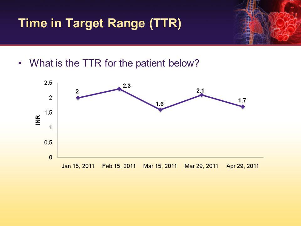 Time in Target Range (TTR)