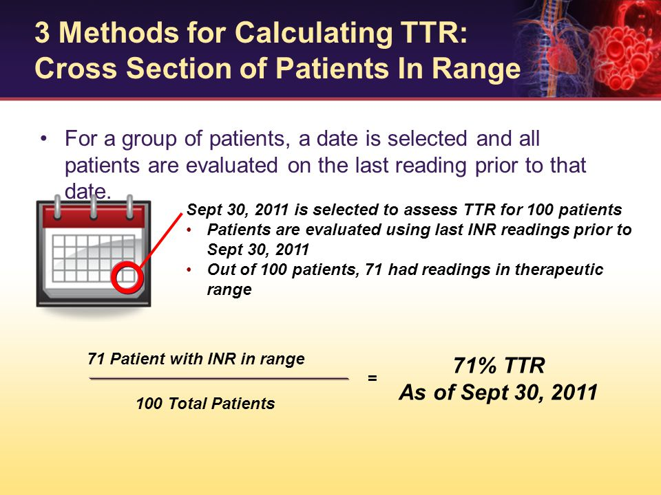 3 Methods for Calculating TTR: Cross Section of Patients In Range