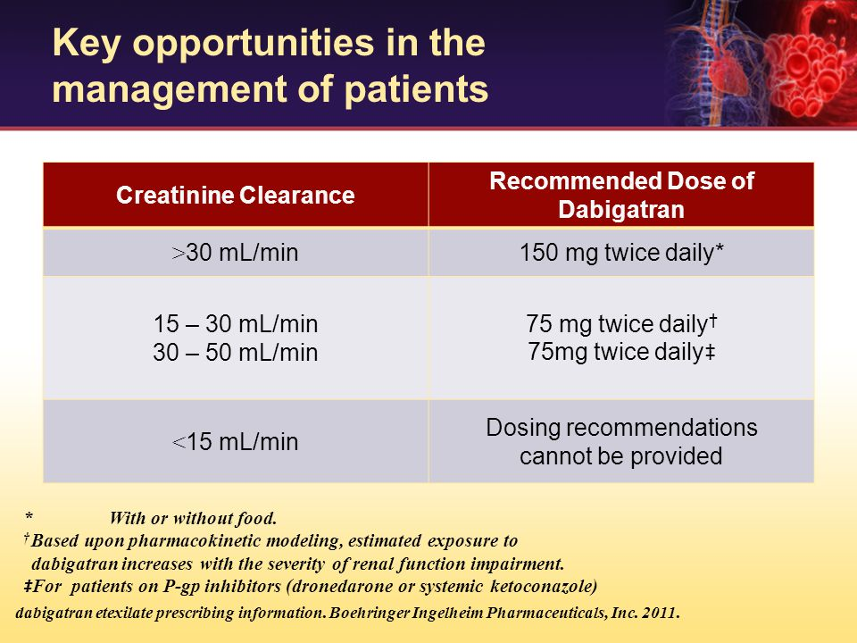 Key opportunities in the management of patients