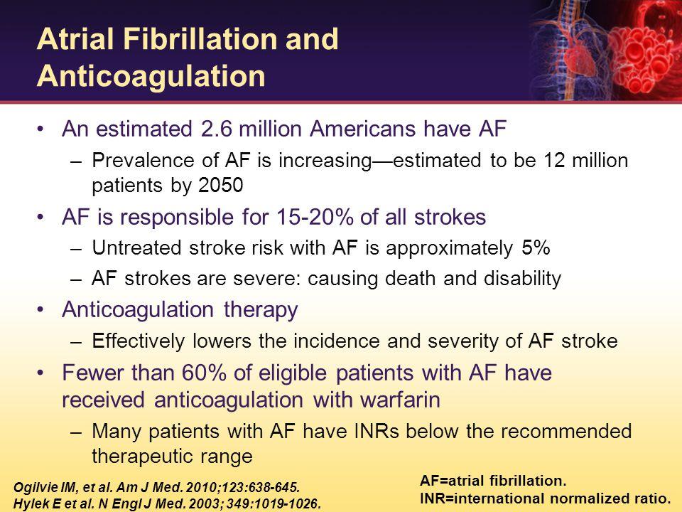 Atrial Fibrillation and Anticoagulation