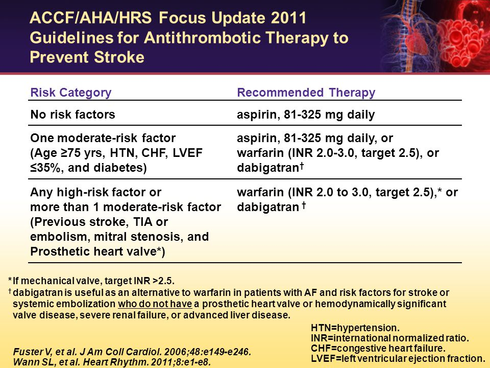 ACCF/AHA/HRS Focus Update 2011 Guidelines for Antithrombotic Therapy to Prevent Stroke
