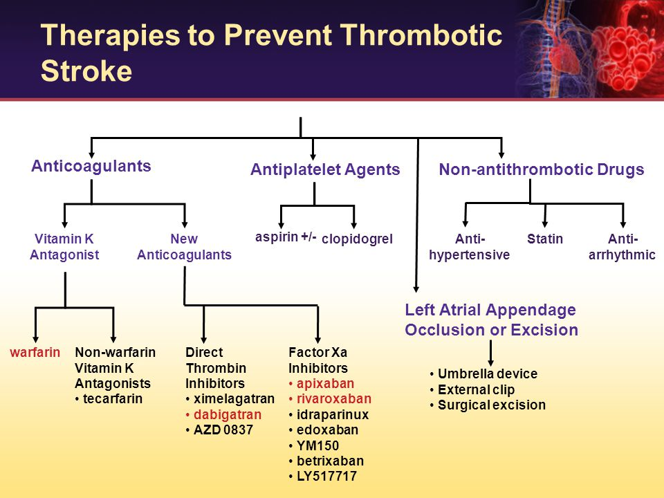 Therapies to Prevent Thrombotic Stroke