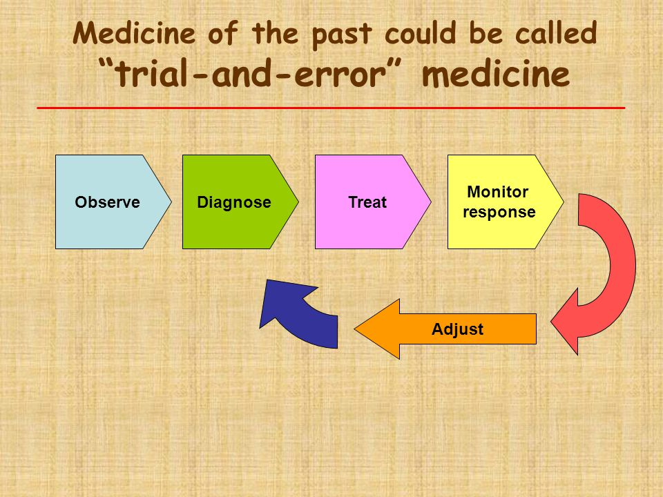Medicine of the past could be called trial-and-error medicine