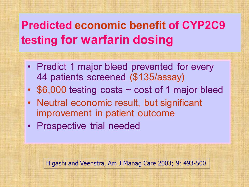 Predicted economic benefit of CYP2C9 testing for warfarin dosing