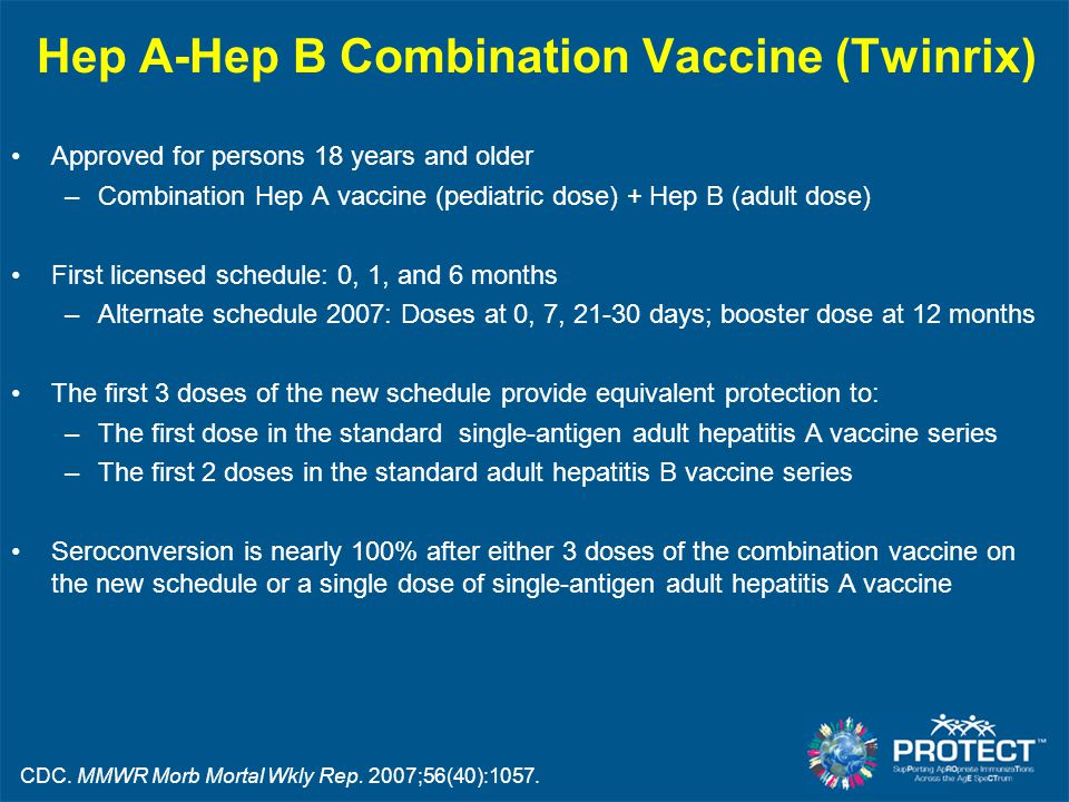 Hep A-Hep B Combination Vaccine (Twinrix)