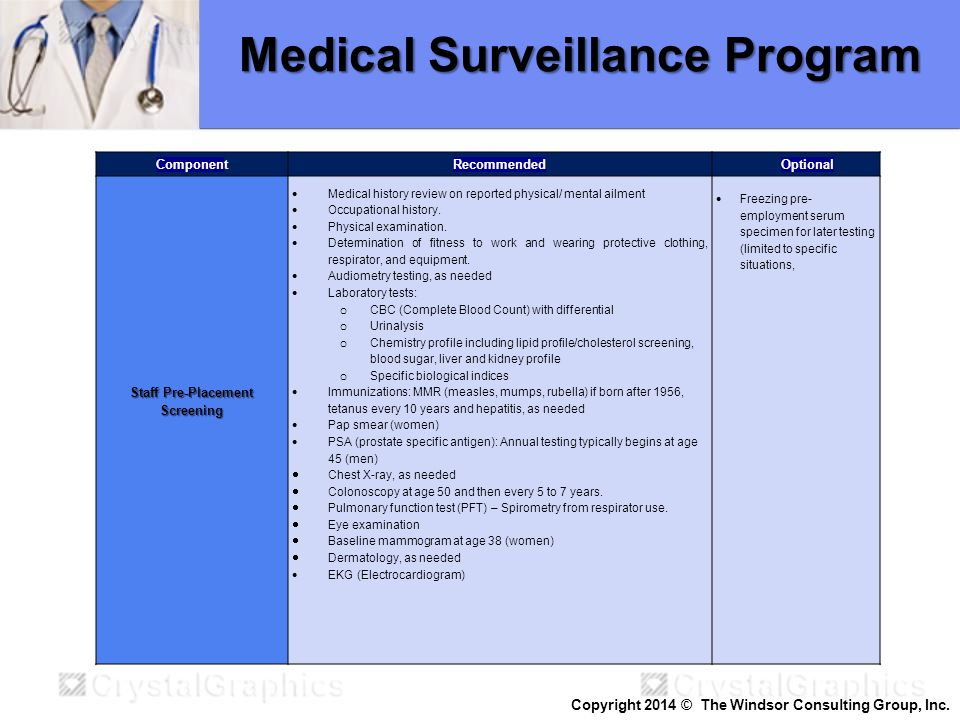 Medical Surveillance Program Staff Pre-Placement Screening
