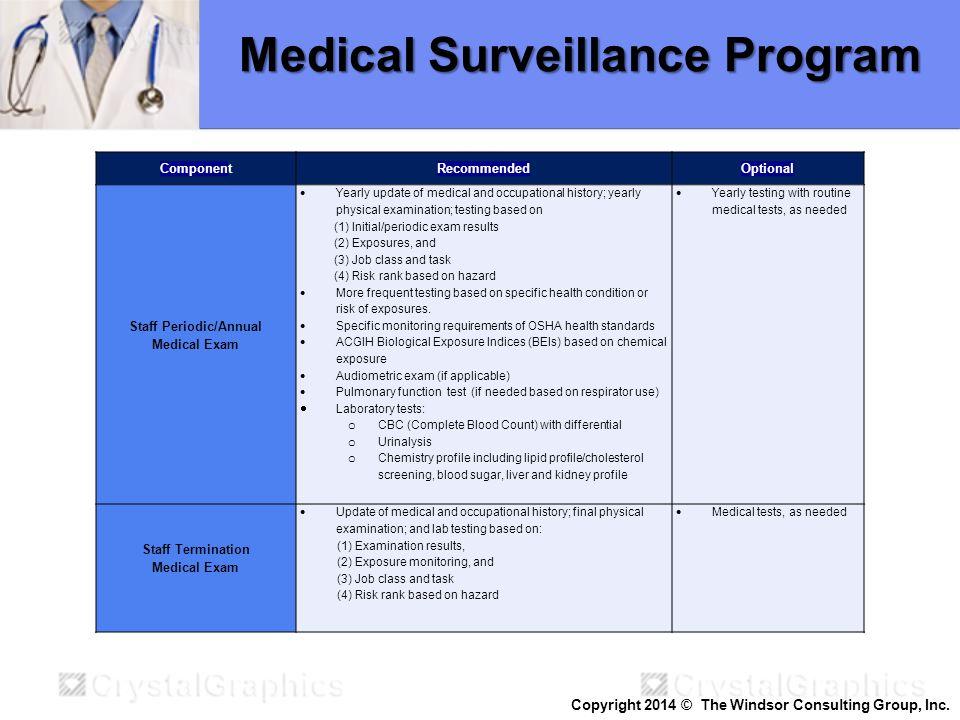 Medical Surveillance Program Staff Periodic/Annual