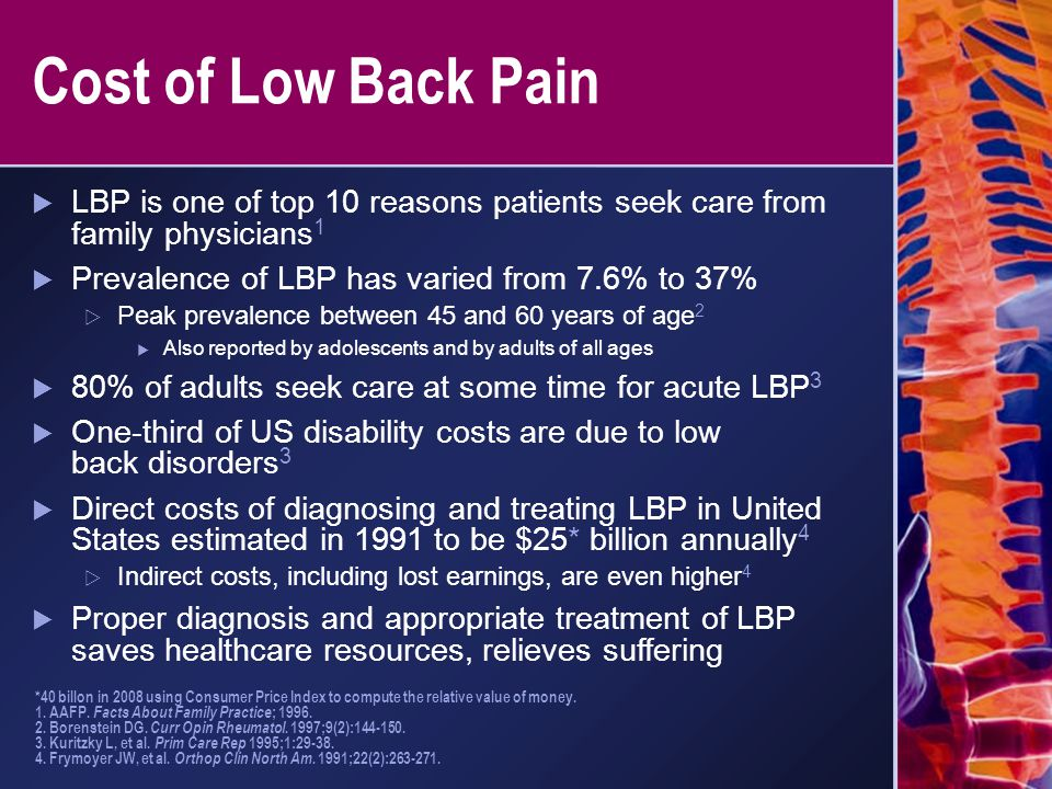 Cost of Low Back Pain LBP is one of top 10 reasons patients seek care from family physicians1. Prevalence of LBP has varied from 7.6% to 37%
