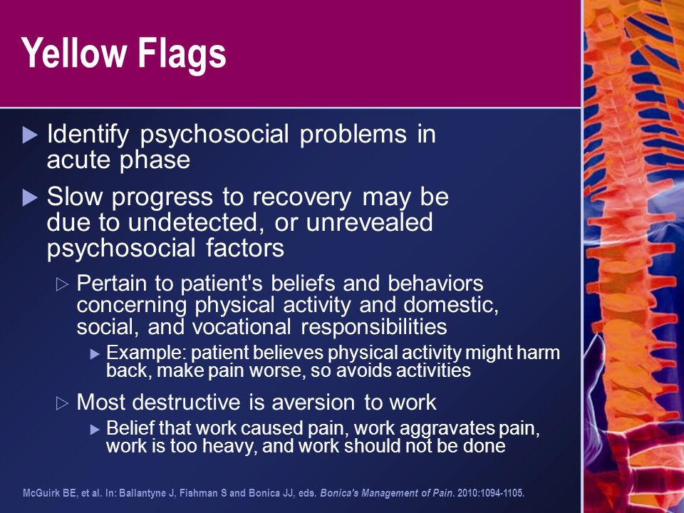 Yellow Flags Identify psychosocial problems in acute phase