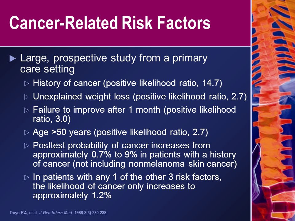 Cancer-Related Risk Factors