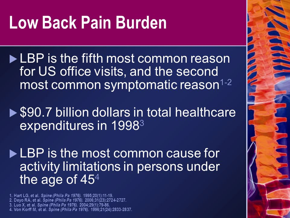 Low Back Pain Burden LBP is the fifth most common reason for US office visits, and the second most common symptomatic reason1-2.