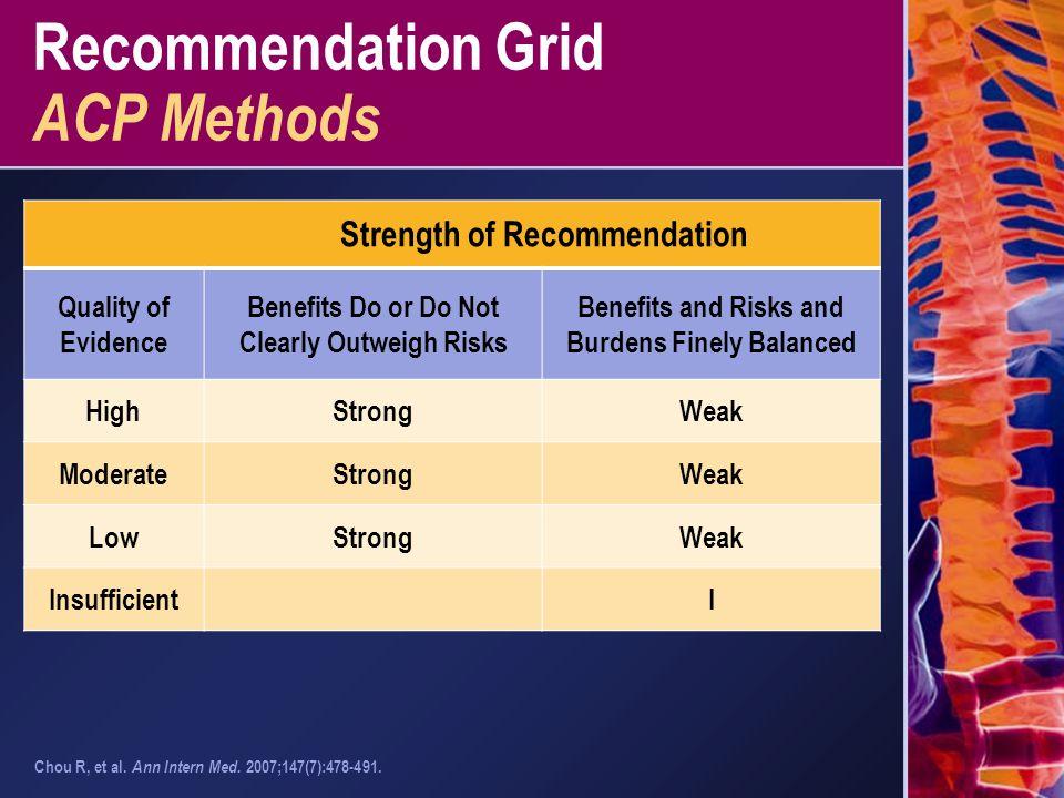 Recommendation Grid ACP Methods