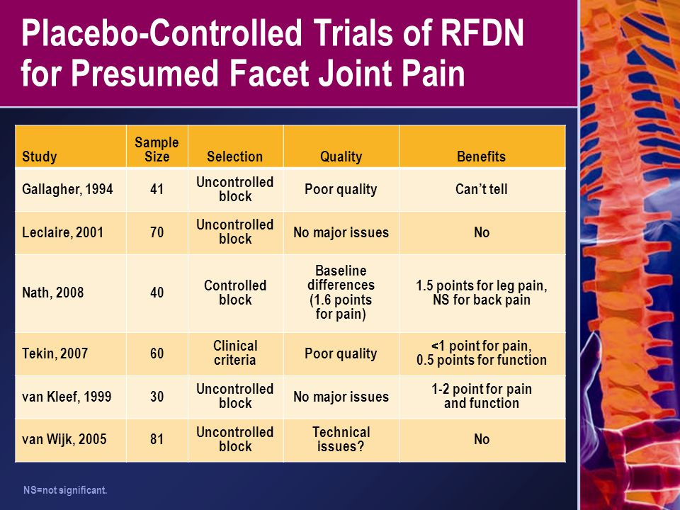 Placebo-Controlled Trials of RFDN for Presumed Facet Joint Pain