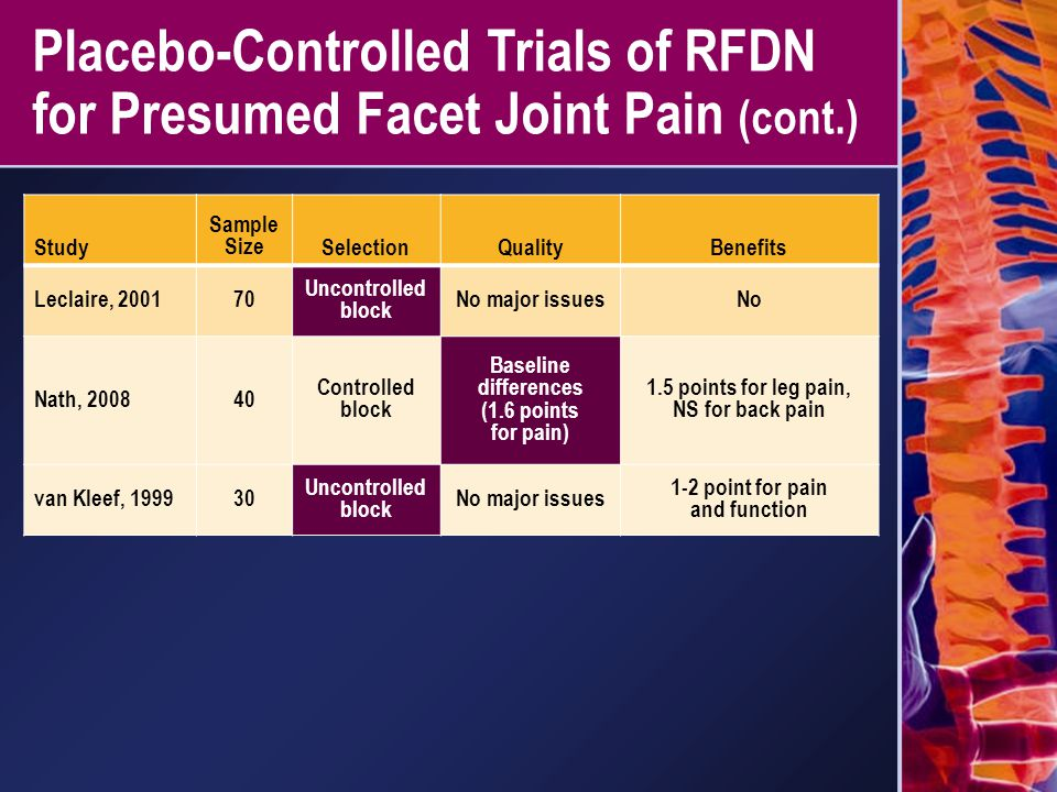 Placebo-Controlled Trials of RFDN for Presumed Facet Joint Pain (cont