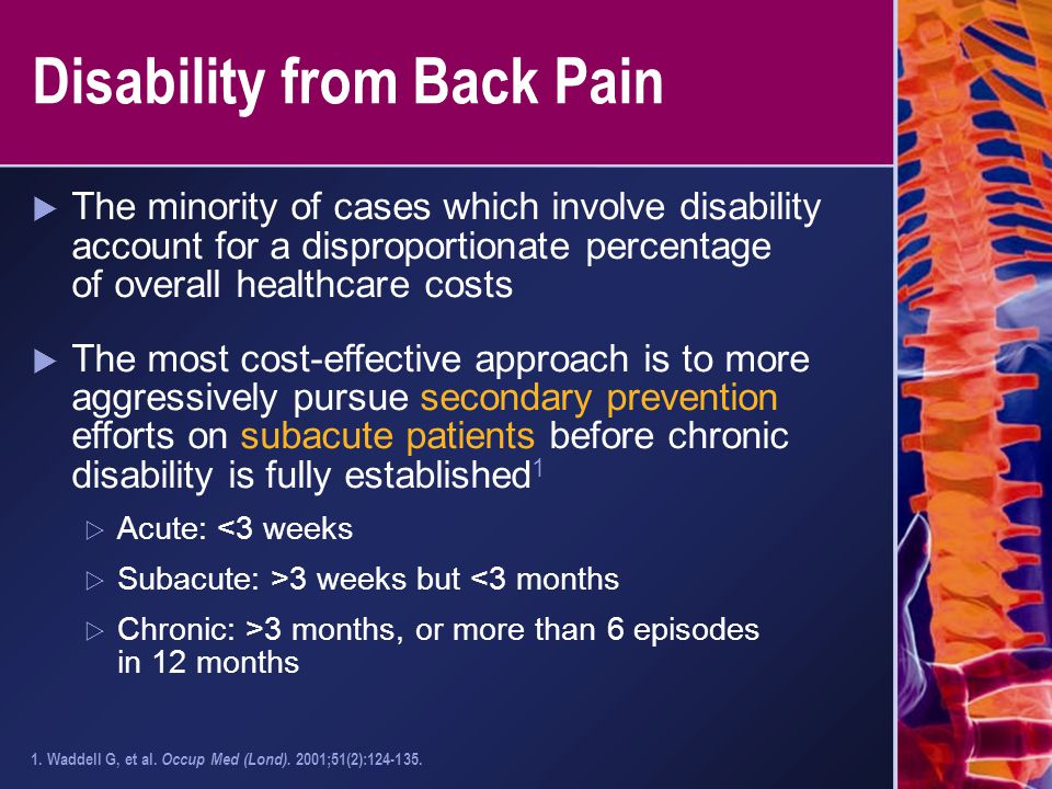 Disability from Back Pain