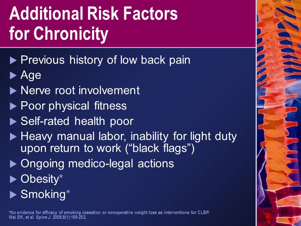 Additional Risk Factors for Chronicity