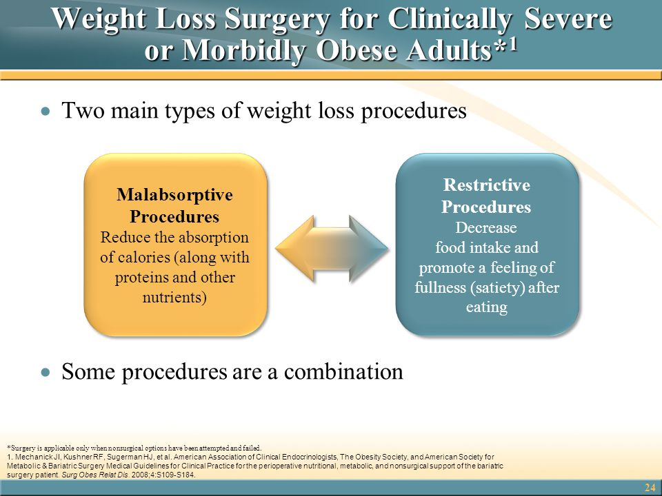 Weight Loss Surgery for Clinically Severe or Morbidly Obese Adults*1