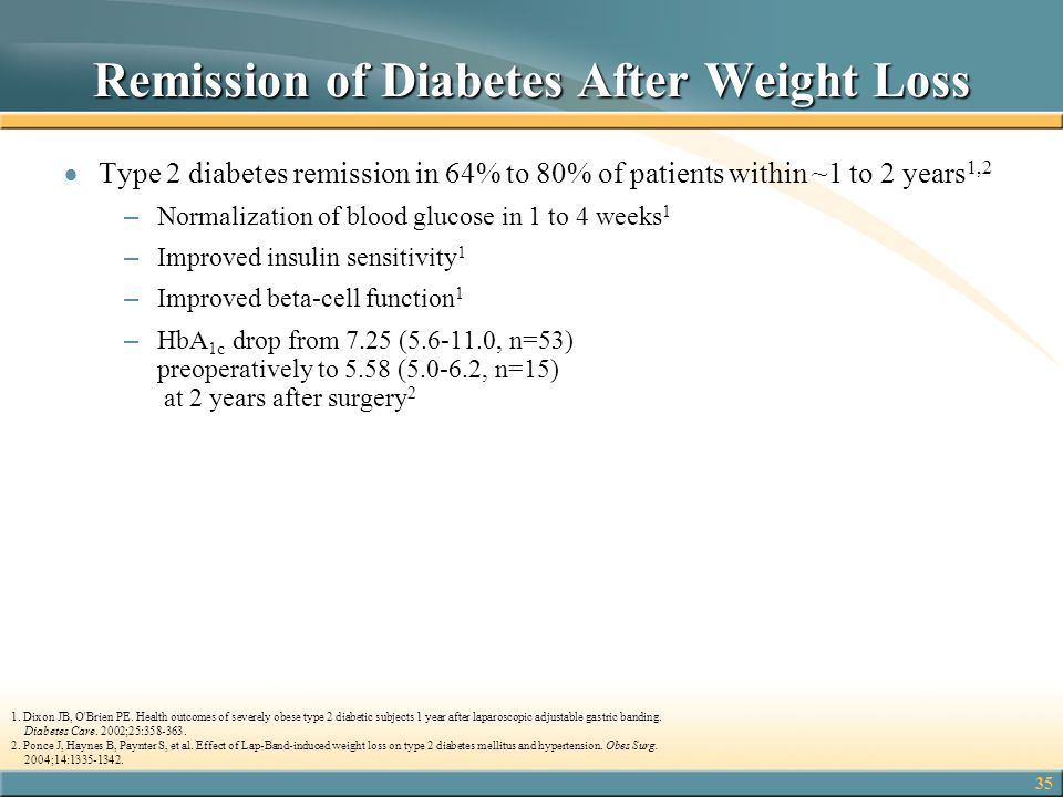 Remission of Diabetes After Weight Loss