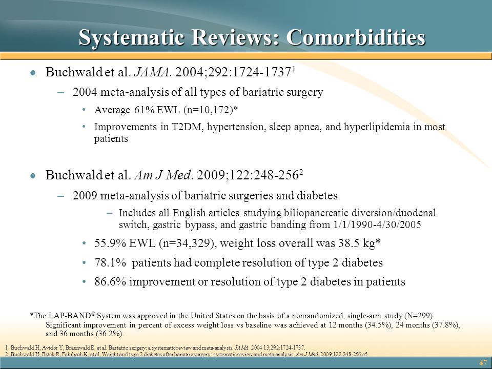 Systematic Reviews: Comorbidities