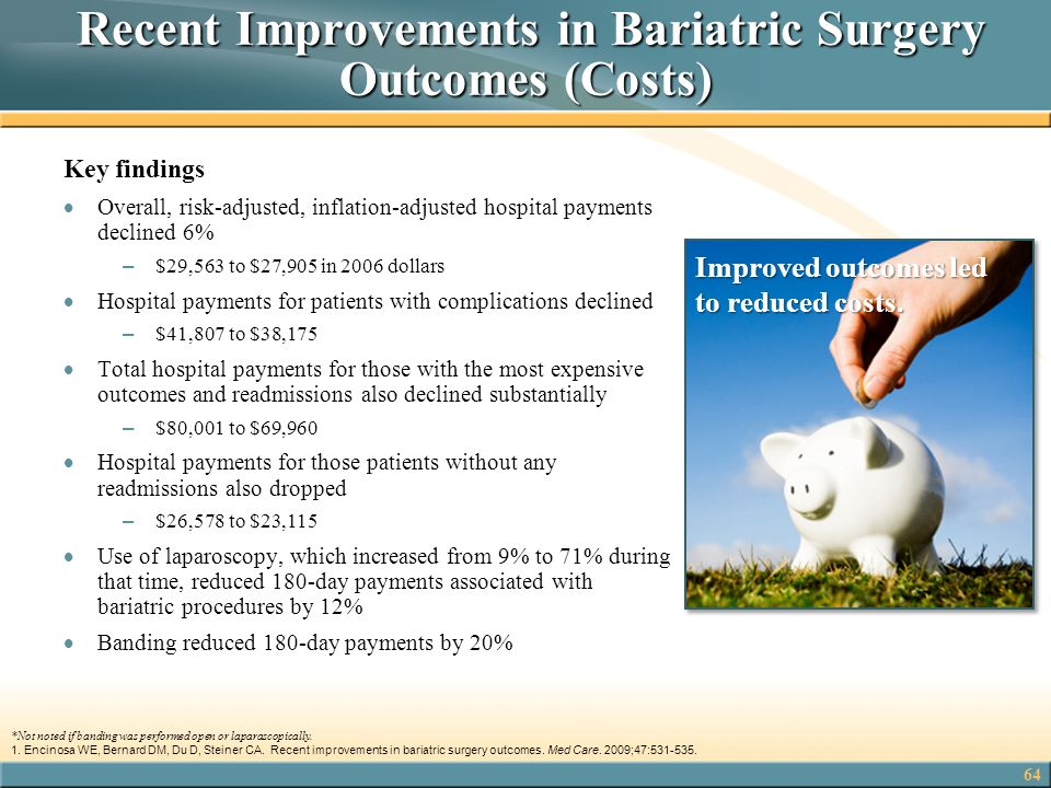 Recent Improvements in Bariatric Surgery Outcomes (Costs)