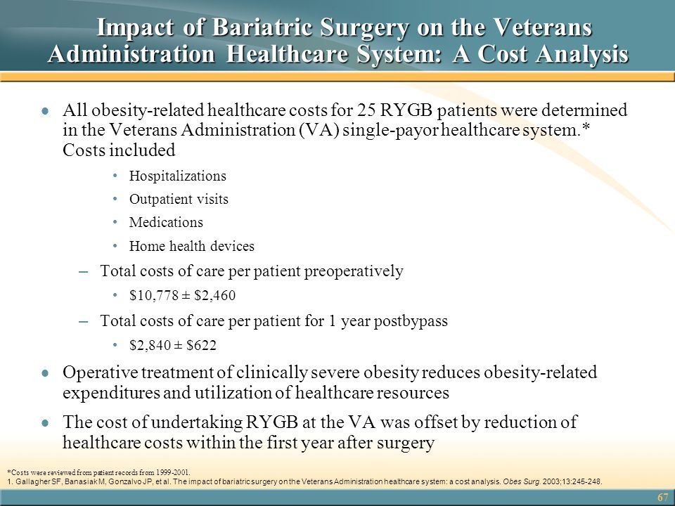 Impact of Bariatric Surgery on the Veterans Administration Healthcare System: A Cost Analysis