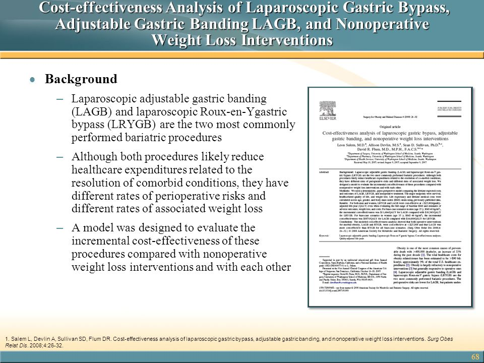 Cost-effectiveness Analysis of Laparoscopic Gastric Bypass, Adjustable Gastric Banding LAGB, and Nonoperative Weight Loss Interventions