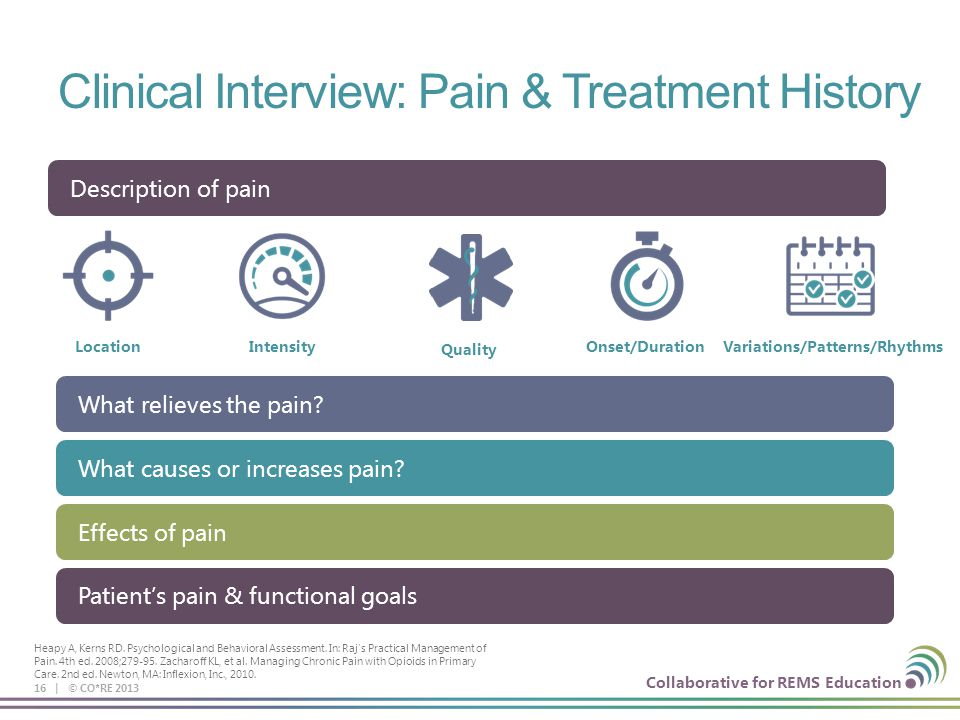 Clinical Interview: Pain & Treatment History