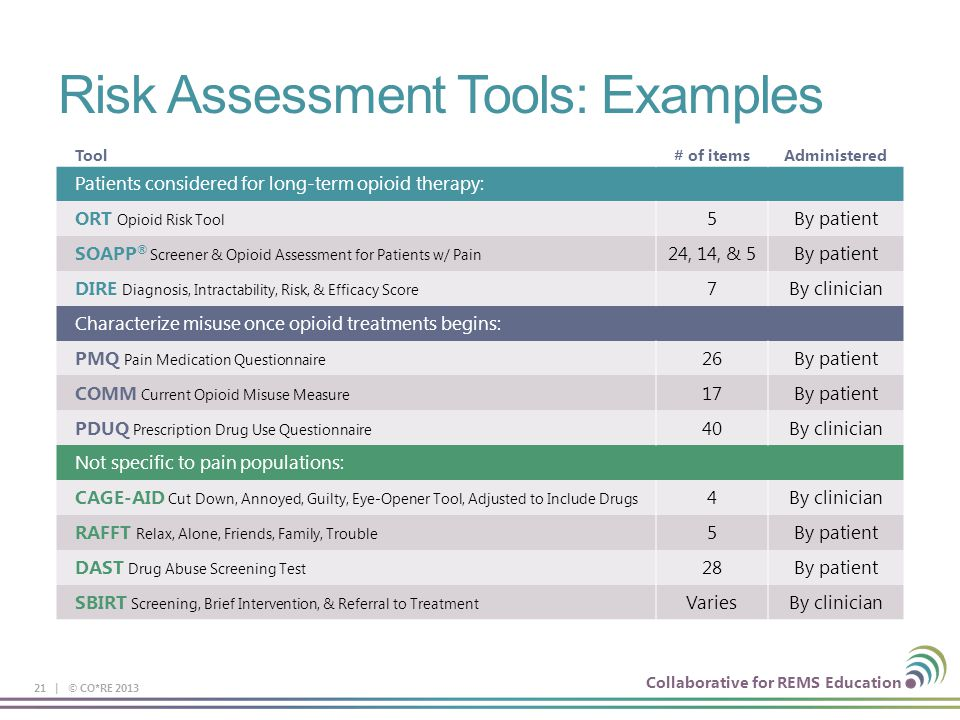 Risk Assessment Tools: Examples