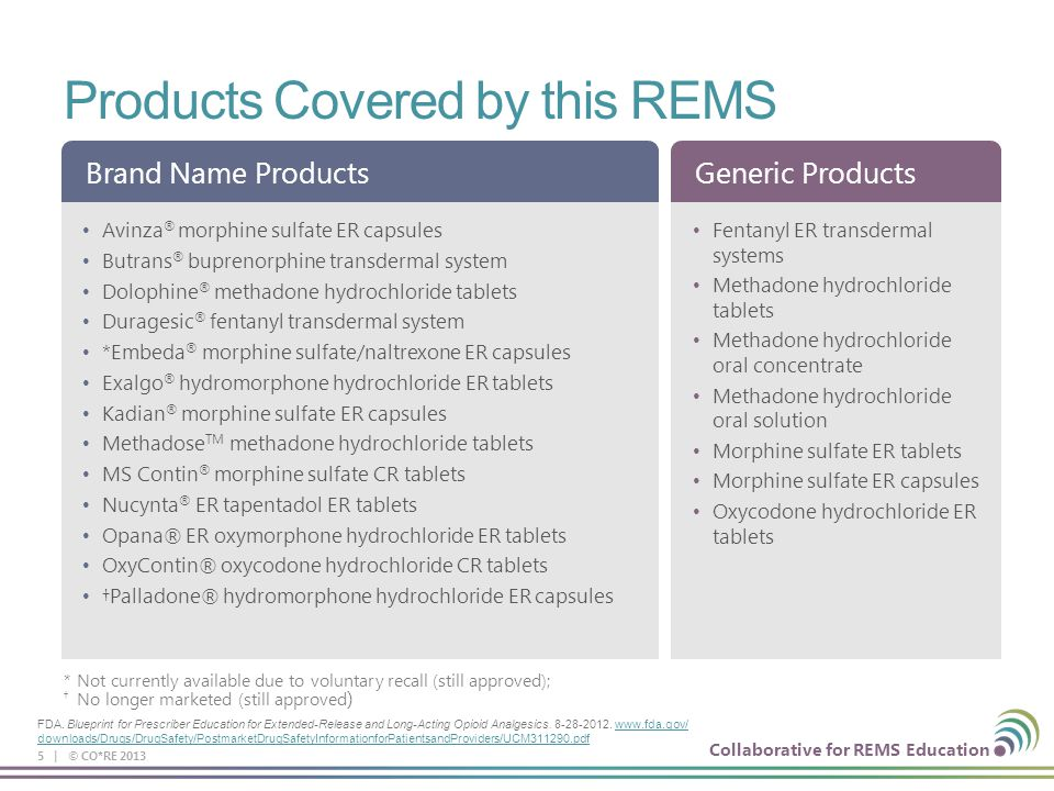 Products Covered by this REMS