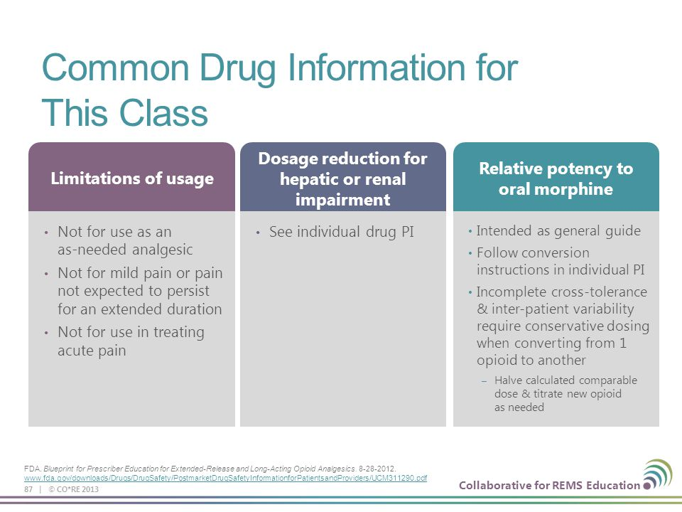 Common Drug Information for This Class