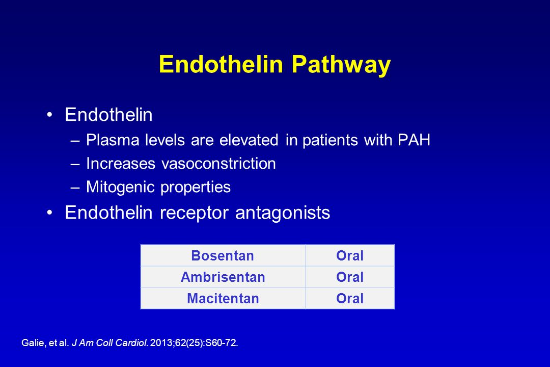 Endothelin Pathway Endothelin Endothelin receptor antagonists