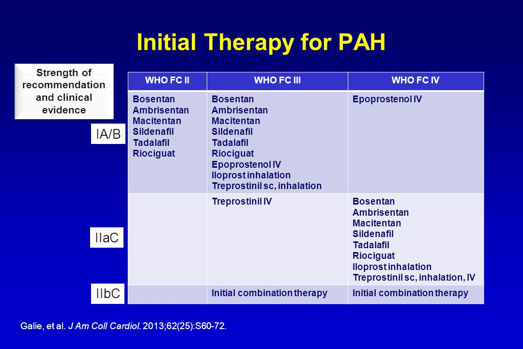 Initial Therapy for PAH